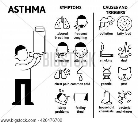 The Symptoms And Causes Of Asthma, Infographics. Young Man Using Asthma Inhaler, Doctor Advice. Info