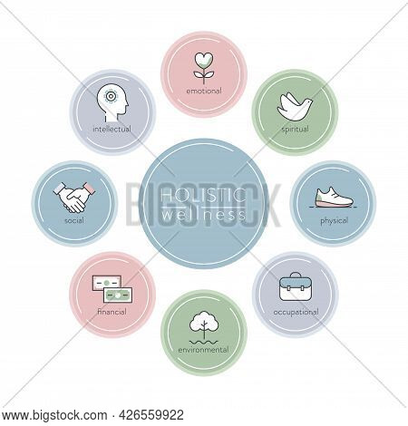 Holistic Approach, Health, Wellness And Medicine Infographics Illustration. Vector Design