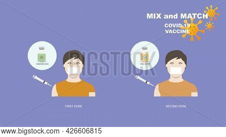Mix And Match Covid-19 Vaccination. First Dose Of Killed Virus And Second Dose Of Viral Vector Vacci