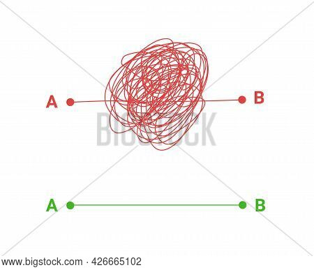 Complex And Simple Way - Scribble Line Knot For Chaos And Problem Solution Concept.