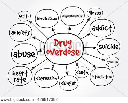 Drug Overdose Mind Map, Health Concept For Presentations And Reports