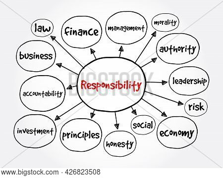 Responsibility Mind Map, Business Concept For Presentations And Reports