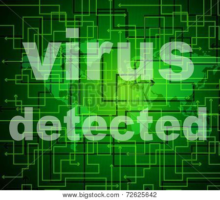 Virus Detected Means Find Antiviral And Detects
