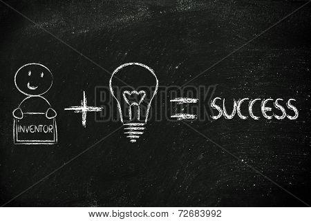 Formula For Success: Inventor Plus Ideas Equals Profits