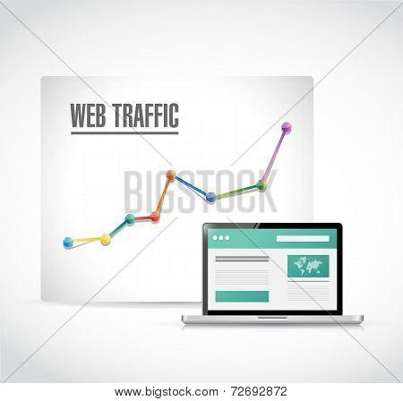 Web Traffic Business Stats Graph Illustration