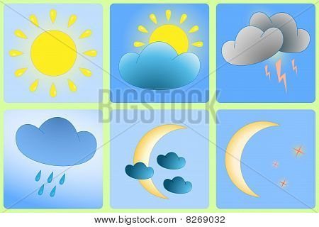 Day And Night Weather Variation