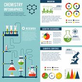 Chemistry scientific inventions research technology progress and statistics infographic report presentation with atom structure symbol vector illustration poster