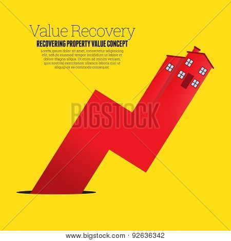 Value Recovery