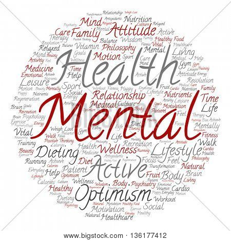 Concept or conceptual mental health or positive thinking abstract round word cloud isolated on background, metaphor to optimism, psychology, mind, healthcare, thinking, attitude, balnce or motivation