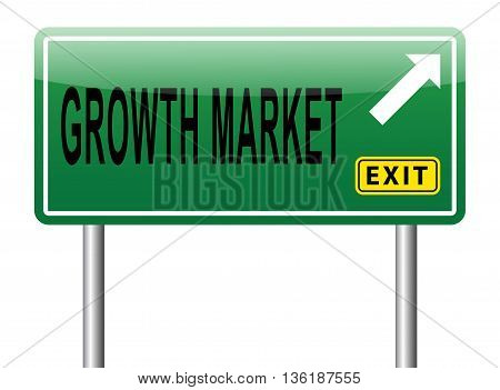 Growth Market