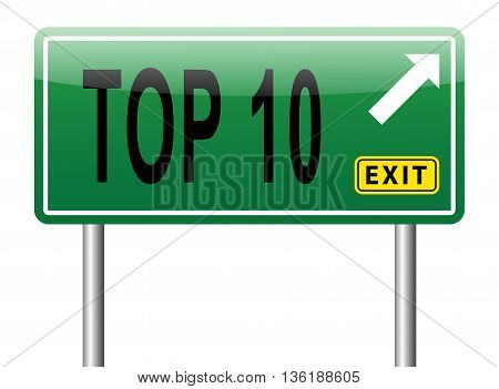 Top 10 Chart
