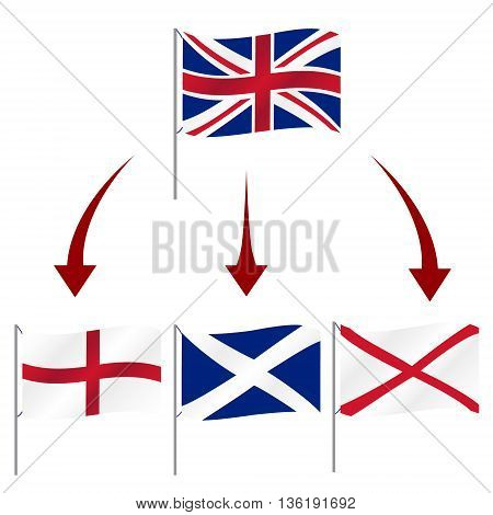 United Kingdom Great Britain Breakup Flag Symbols Eps10