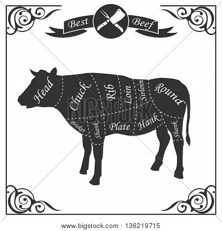 Beef cuts for butcher's shop isolated on a white background. Cow animal, cow graphic, cow meat, cow natural, cow cooking, cow steak, cow beef. Beef meat, beef butchery, beef cut, beef steak.