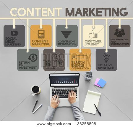 Content Marketing Blog Marketing Advertise Concept