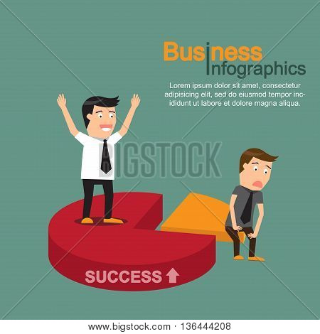 business market share concept. market share profits vector illustration.