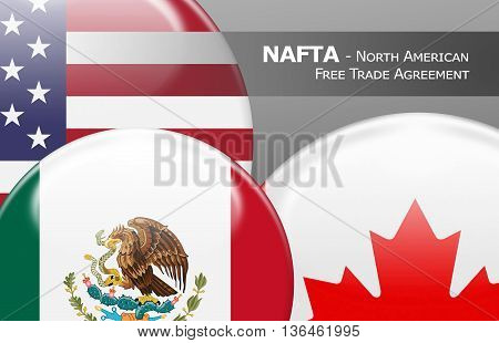 NAFTA USA Canada Mexico - Flag buttons labeled with NAFTA - North American Free Trade Agreement - 3d illustration