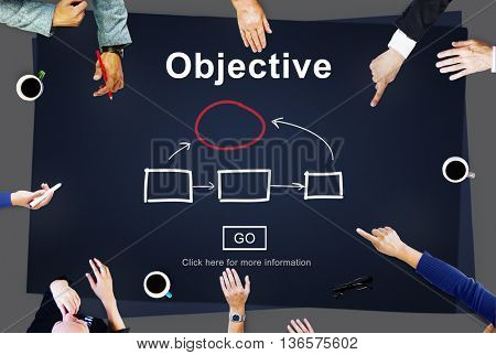 Objective Plan Process Tactics Vision Concept poster