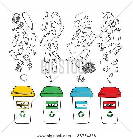 Vector waste sorting set. Hand drawn recycle infographic with trash bin and garbage icons. Waste sorting processing and recycling of garbage.