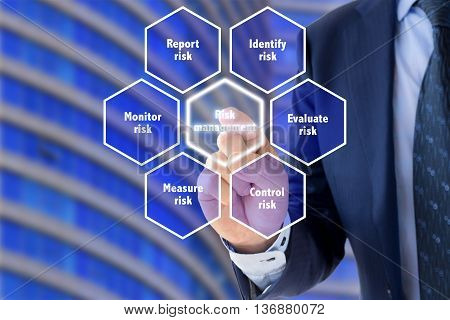 Risk management framework explained by a business expert in front of office background poster