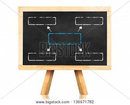 Blank Square Flow Chart On Blackboard With Easel And Reflection On White Background,business Concept