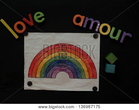 Rainbow Love, Inspirational Message In Vibrant Colorful Magnet Letters