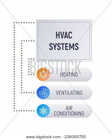 Hvac Infographics. Heating, Ventilation And Air Conditioning. Graph With Elements Of The Engineering