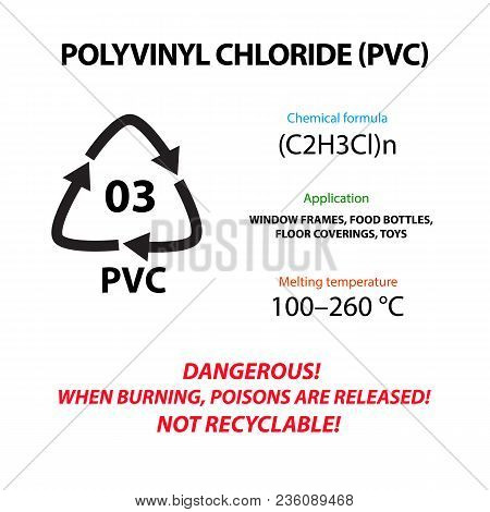 Polyvinyl Chloride Pvc. Plastic Marking. Application, Melting Temperature, Suitable For The Producti
