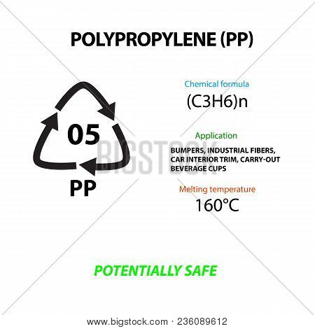 Polypropylene. Plastic Marking. Application, Melting Temperature, Suitable For The Production Of Foo