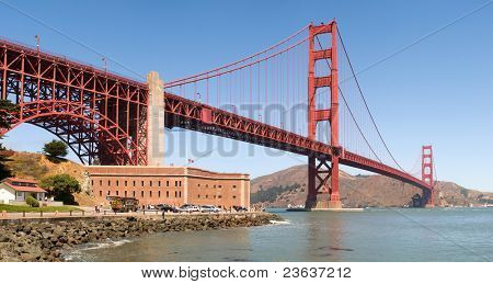 Golden Gate Bridge full 180 view panorama