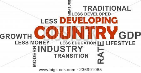 A Word Cloud Of Developing Country Related Items