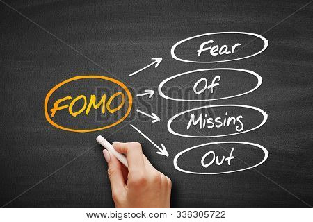 Fomo - Fear Of Missing Out Acronym, Business Concept On Blackboard