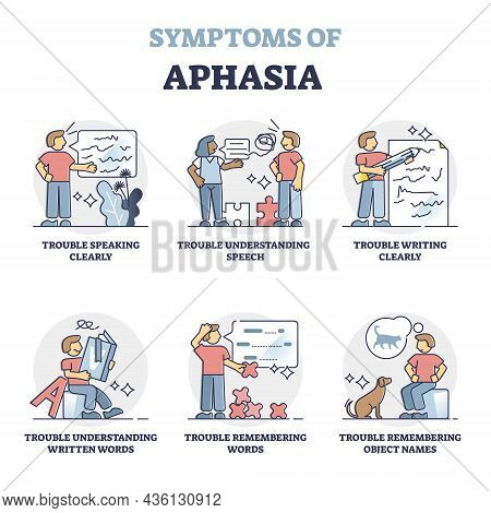 Aphasia Disorder Symptoms As Illustrated Examples With Patient, Outline Diagram. Condition With Dama