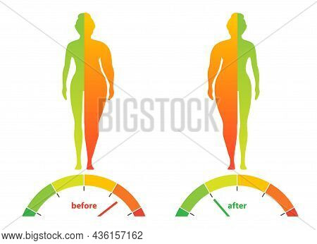 Woman With A Obesity. Excess Weight Problem, Fat, Health Care, Unhealthy Lifestyle Concept Design.