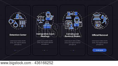 Deportation Process Steps Onboarding Mobile App Page Screen. Official Removal Walkthrough 4 Steps Gr