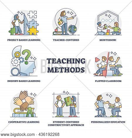 Teaching Methods As School Education Approach Types Outline Collection Set. Labeled Examples With Le