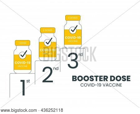 Booster Injection To Increase Immunity Or Covid-19 Vaccine Booster Dose Concept. Third Booster Shots