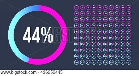 Set Of Performance Indicators Percentage Circle From 0 To 100. Circle Diagrams Meter For Web Design.