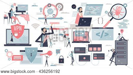 Coding And Programming Elements For Secure Network Tiny Person Collection Set. Hardware And Software
