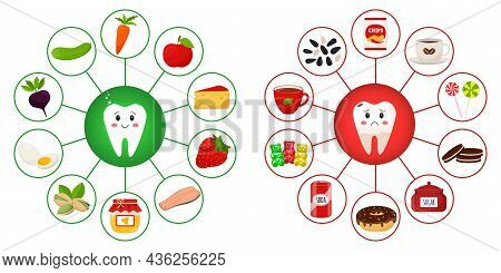 A Poster With Teeth Surrounded By Food Products That Are Useful And Harmful To Dental Health. Medici