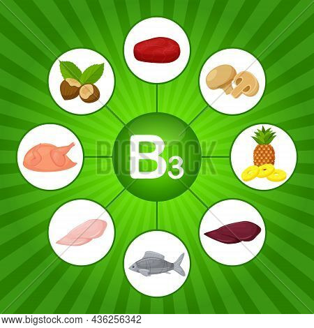 Square Poster With Food Products Containing Vitamin B3. Niacin. Medicine, Diet, Healthy Eating, Info