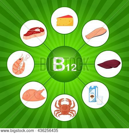 A Square Poster With Food Products Containing Vitamin B12. Cobalamin. Medicine, Diet, Healthy Eating