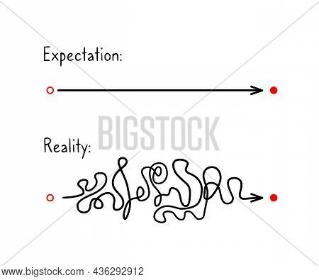 Plan And Reality. Concept About Expected Smooth Route Way From Point A To B Vs Real Chaotic Route Wa