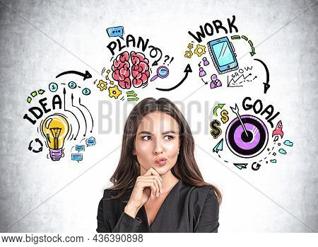 Office Woman With Hand To Chin, Pensive Look. Colourful Drawing Of Business Sketch Plan, Doodle With