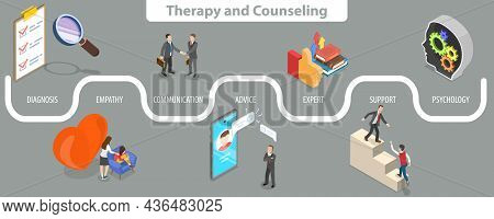 3d Isometric Flat Vector Conceptual Illustration Of Therapy And Counseling, Mental Disorder Treatmen