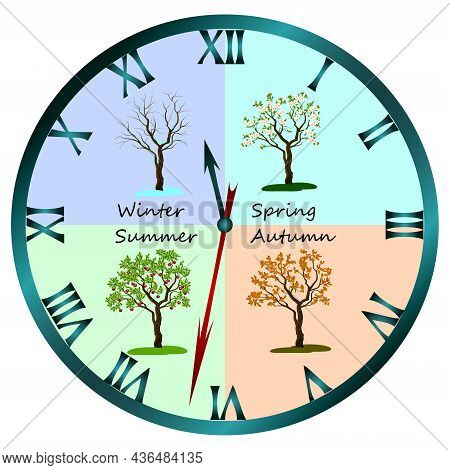 Vector Illustration With Four Seasons Of The Year.colored Vector Illustration With Clocks And Decora