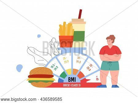 Overweight Woman With High Bmi And Fat Food, Flat Vector Illustration Isolated.