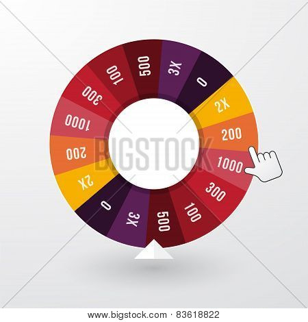 Wheel Of Fortune With The Pointer In Pastel Colors