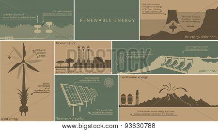 all kinds of renewable energy