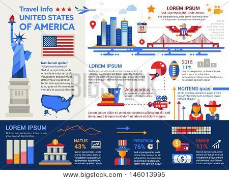 Travel to the USA - info poster, brochure cover template layout with flat design icons of American national symbols, other elements and filler text