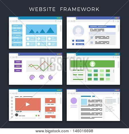 Web site page templates, layouts, website wireframes vector. Set of architecture webpage interface illustration